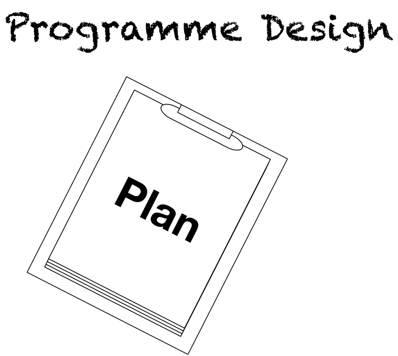 Process improvement plan